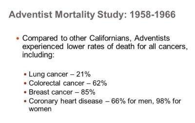 Adventist-mortality-study1966