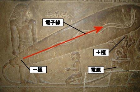 ピラミッドと古代エジプト人の電気の使用!!: 超猪鹿蝶